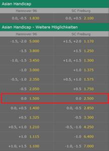 Asiatische Wette bei Bet365